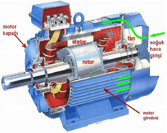 Watch also Moto Dc additionally Watch additionally Dc Motors together with Watch. on brushed dc motor theory